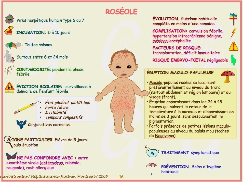 Roseole Decouvrez Les Symptomes Ainsi Que Les Causes