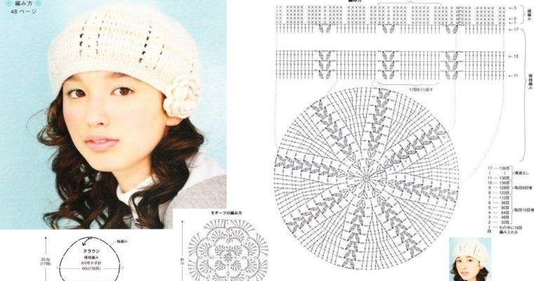 Modele bonnet crochet